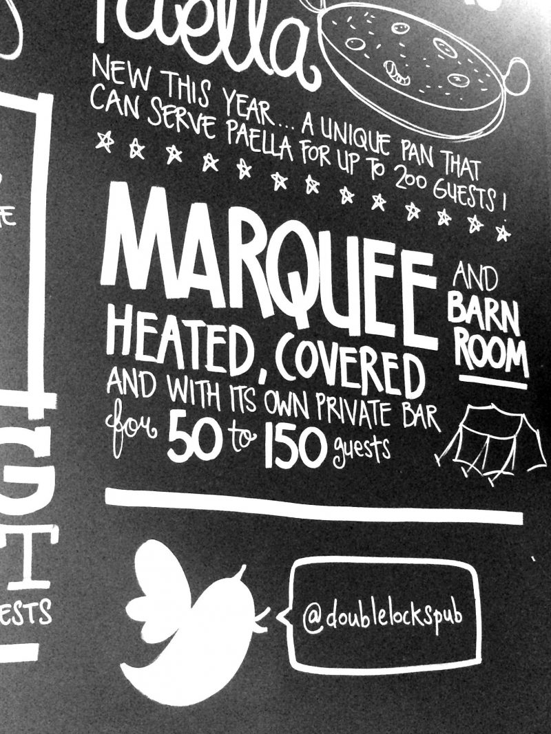 black and white picture of a chalk board with marqee on and pictures drawn